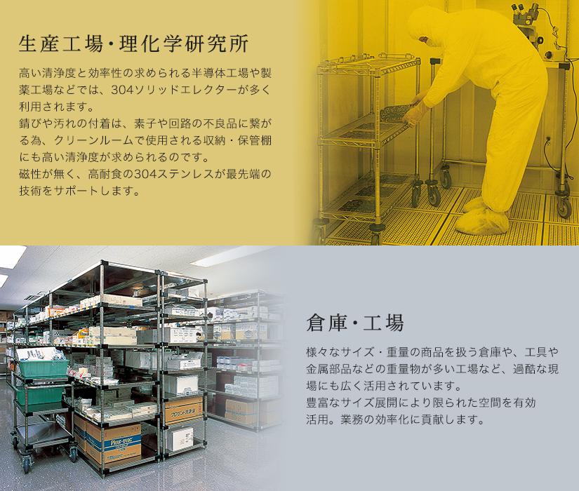 生産工場。理化学研究所 倉庫・工場