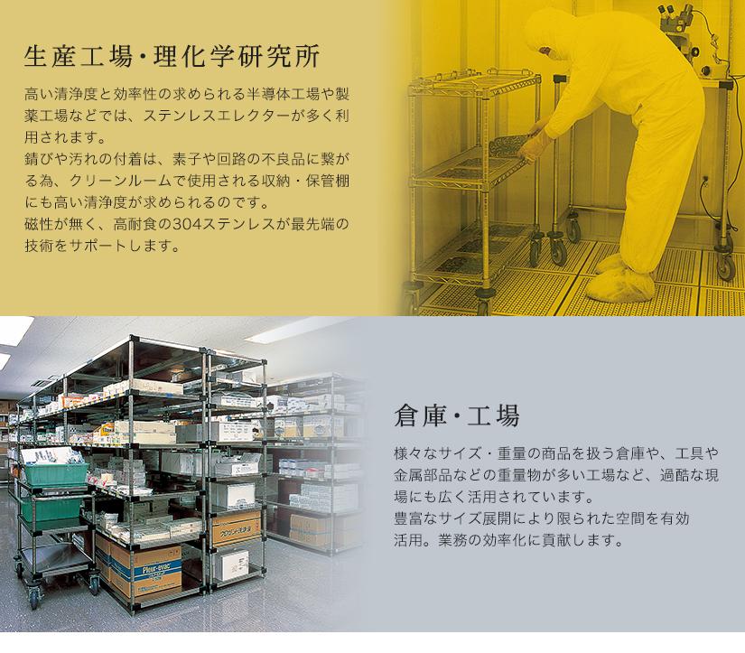 選ばれてる業種 生産工場・理化学研究所 倉庫・工場